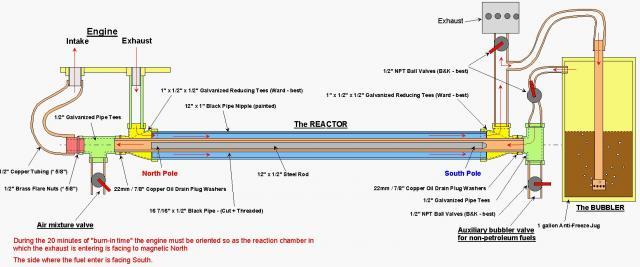 Конструкция двигателя на воде